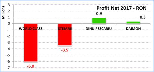 Profit Fitness